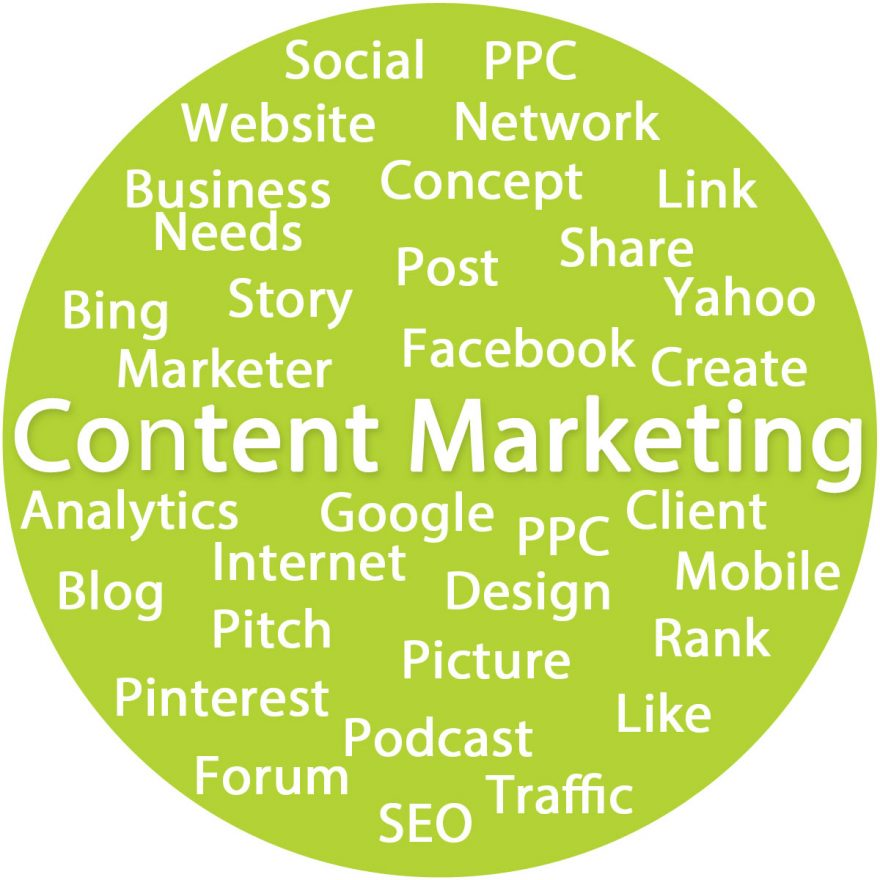 Effective Content Marketing Tips