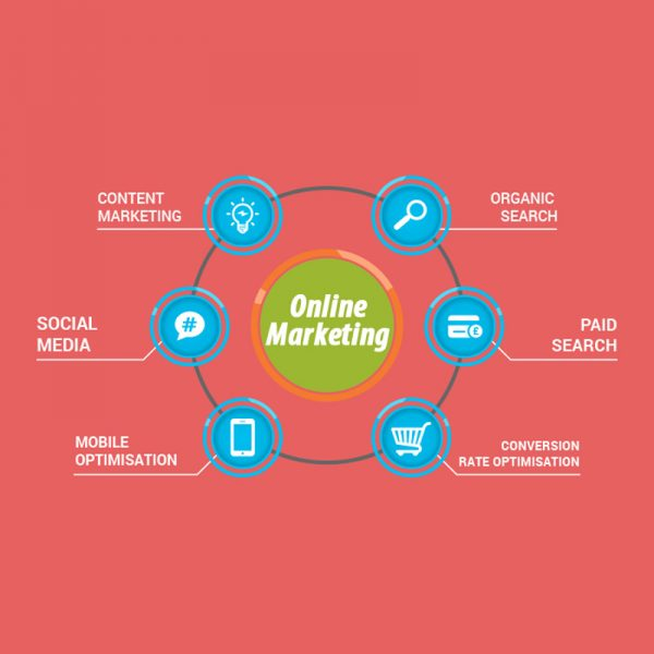 Internet Marketing Companies Los Angeles